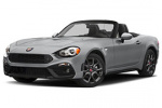 FIAT 124 Spider rims and wheels photo